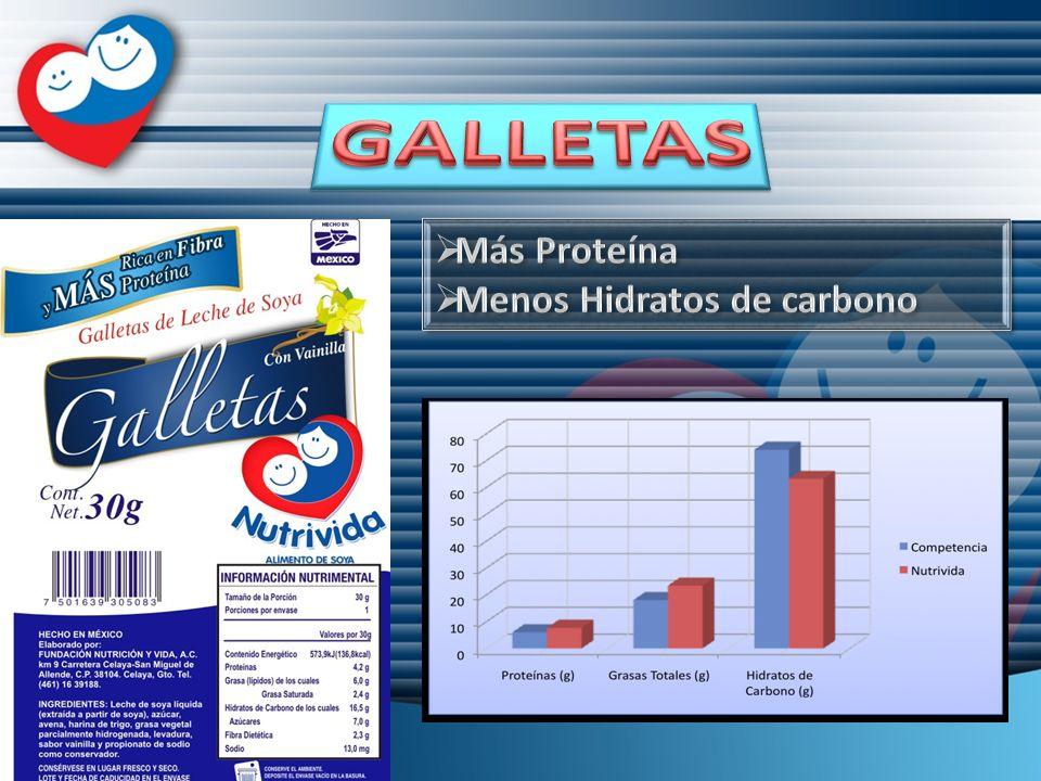 GALLETAS Más Proteína Menos Hidratos de carbono