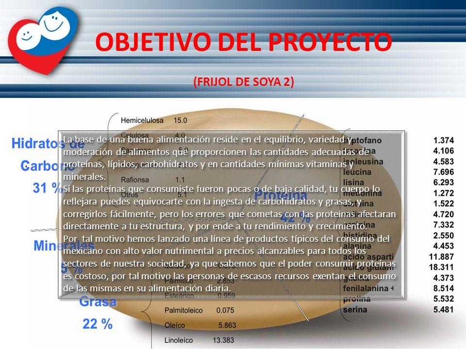OBJETIVO DEL PROYECTO (FRIJOL DE SOYA 2)