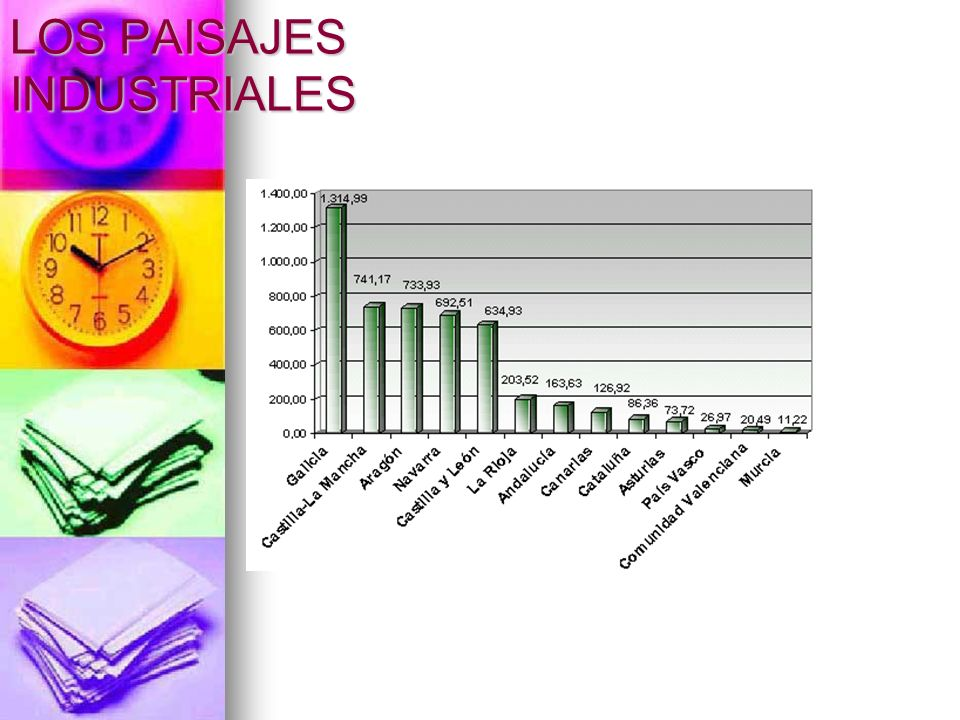 LOS PAISAJES INDUSTRIALES