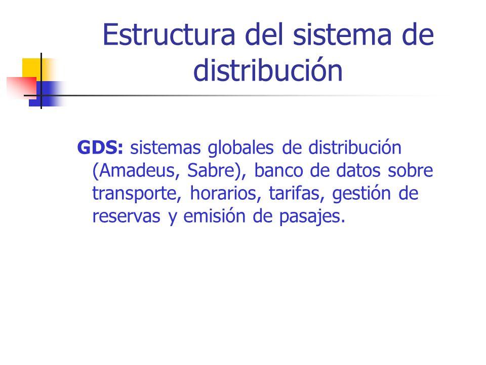 Estructura del sistema de distribución
