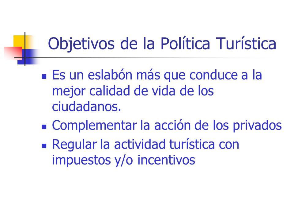 Objetivos de la Política Turística