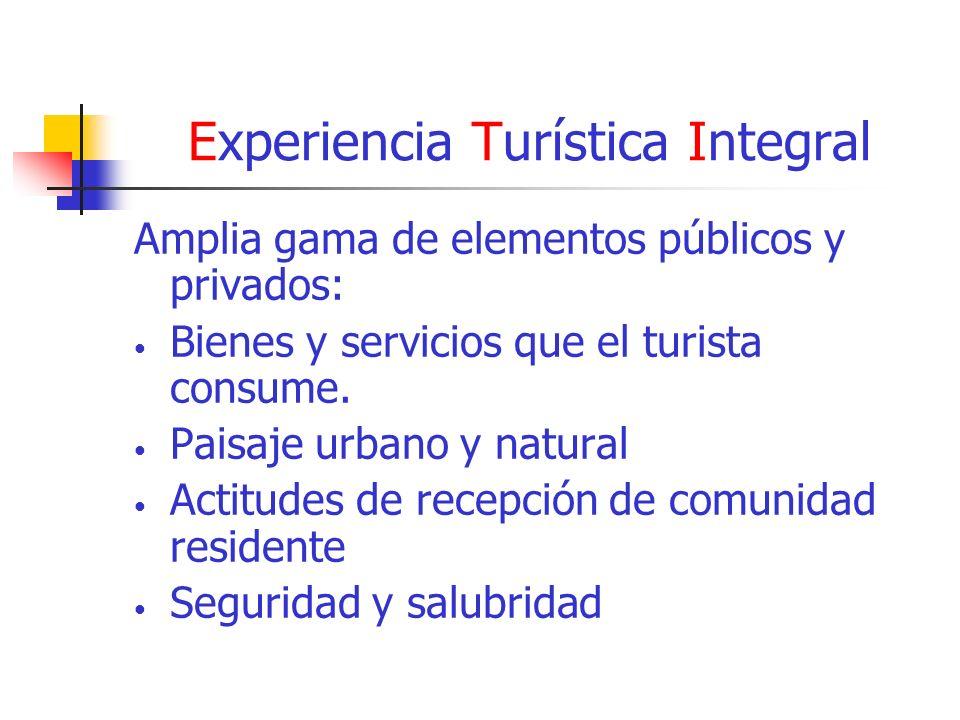 Experiencia Turística Integral
