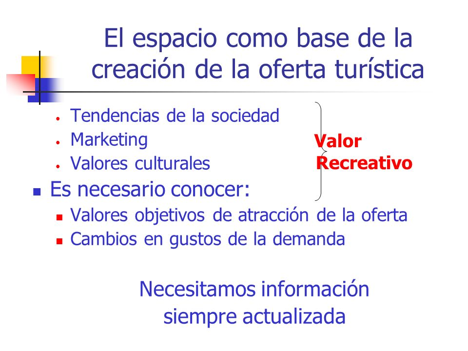 El espacio como base de la creación de la oferta turística
