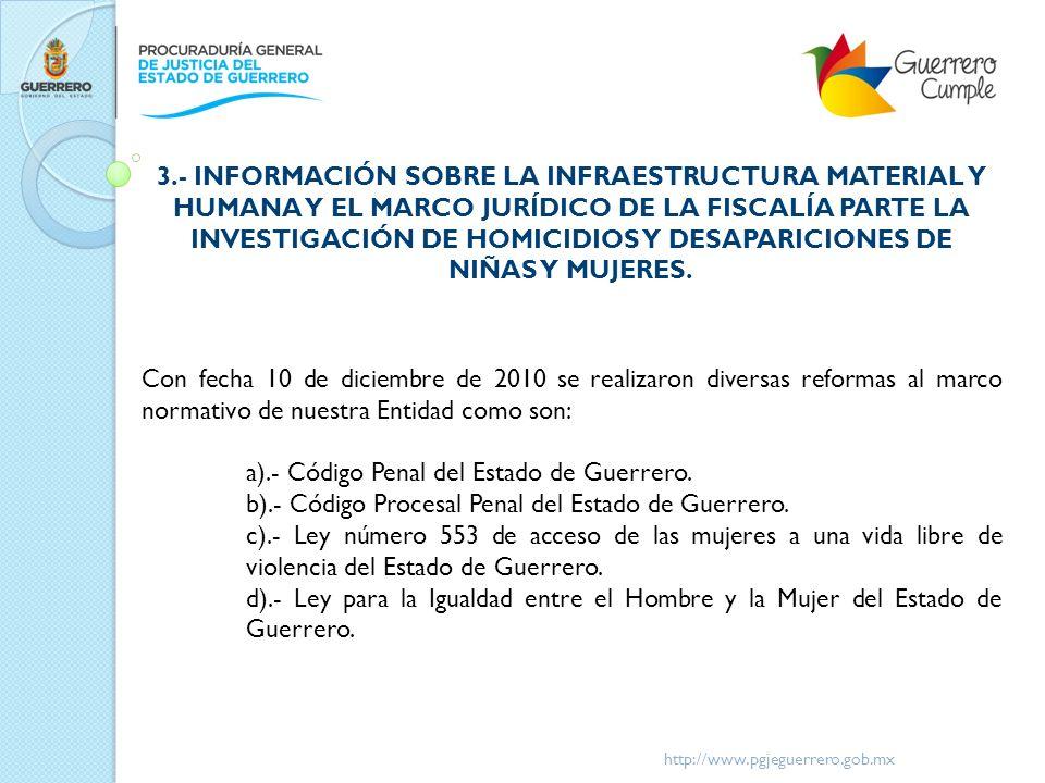 a).- Código Penal del Estado de Guerrero.
