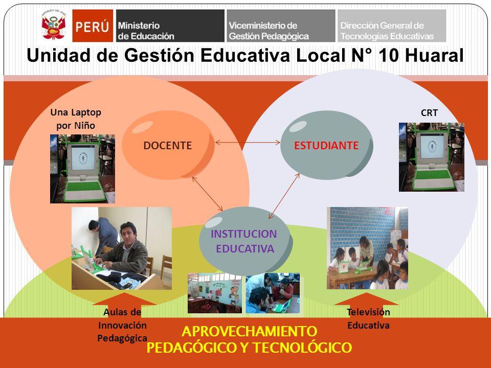 Unidad de Gestión Educativa Local N° 10 Huaral