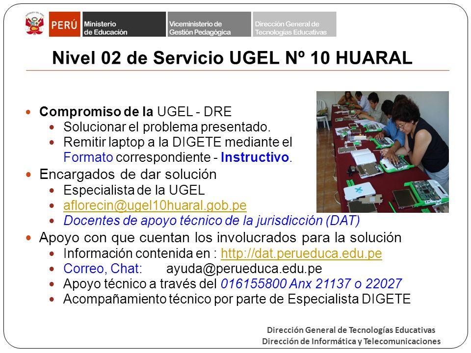 Nivel 02 de Servicio UGEL Nº 10 HUARAL