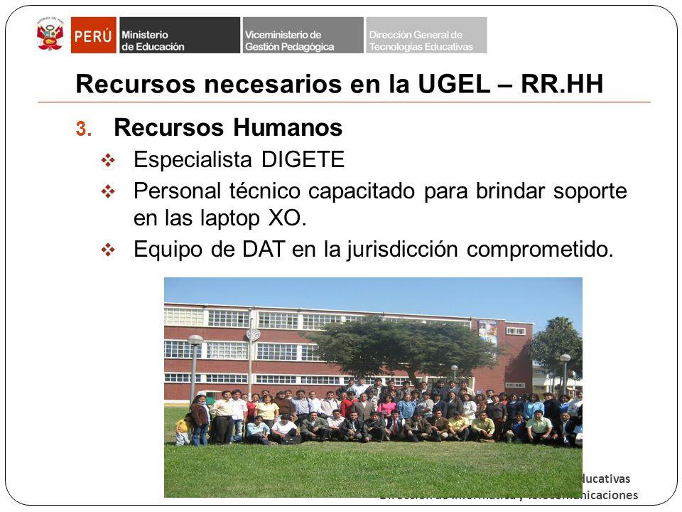 Recursos necesarios en la UGEL – RR.HH