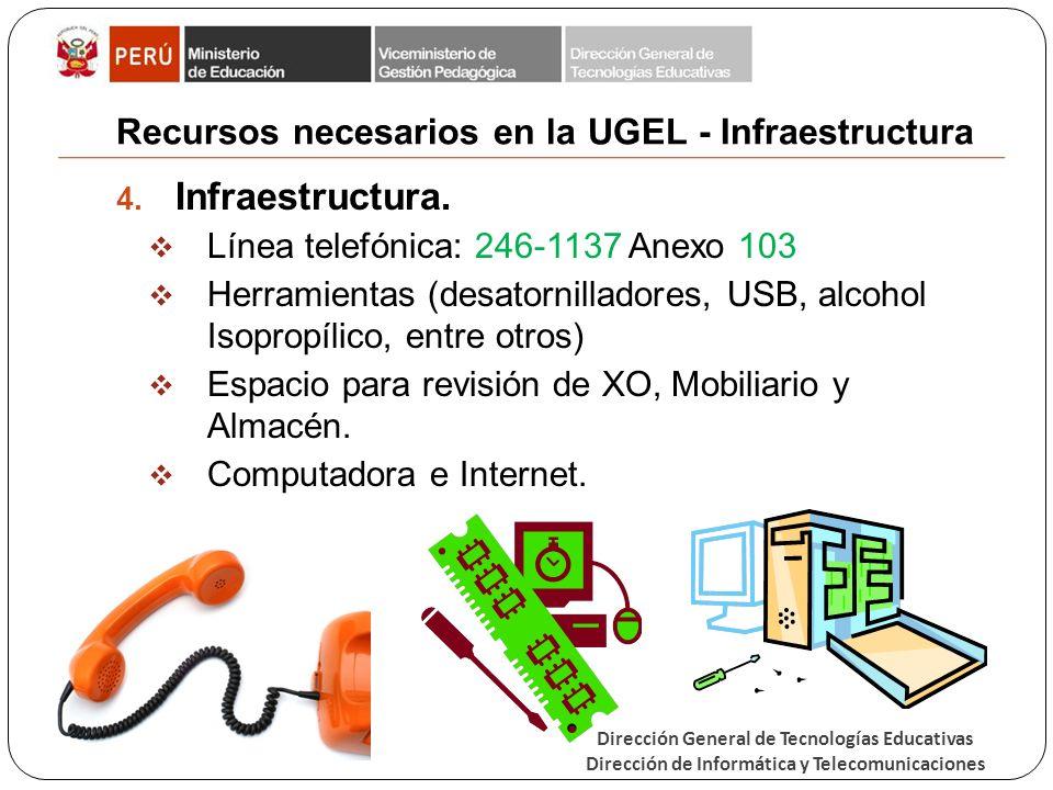 Recursos necesarios en la UGEL - Infraestructura