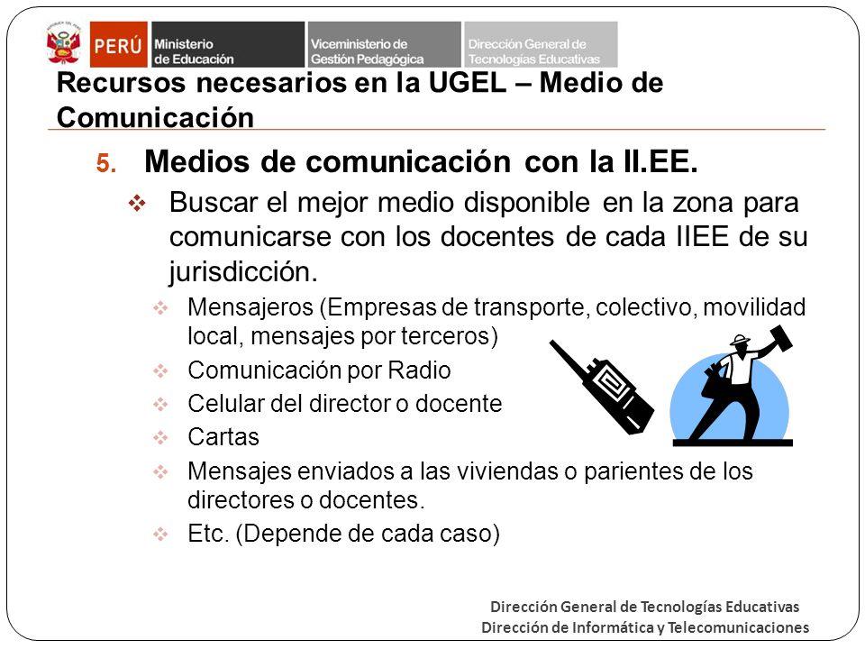 Recursos necesarios en la UGEL – Medio de Comunicación