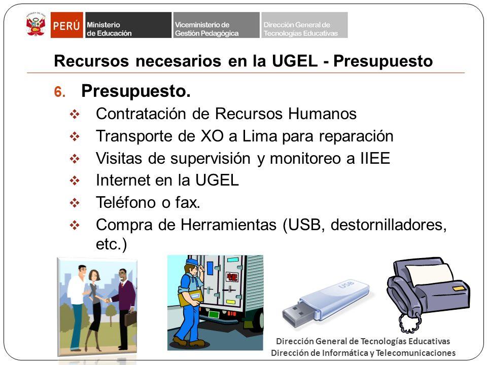 Recursos necesarios en la UGEL - Presupuesto