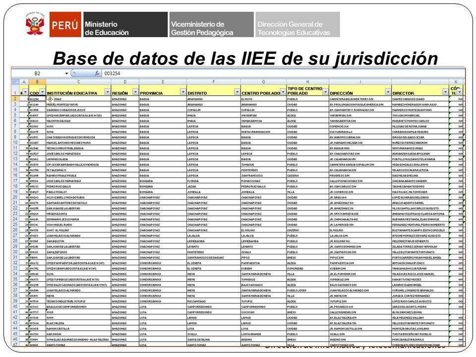 Base de datos de las IIEE de su jurisdicción