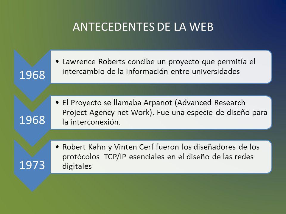 ANTECEDENTES DE LA WEB 1968. Lawrence Roberts concibe un proyecto que permitía el intercambio de la información entre universidades.