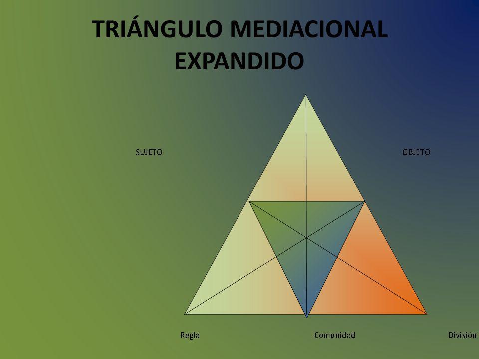 TRIÁNGULO MEDIACIONAL EXPANDIDO