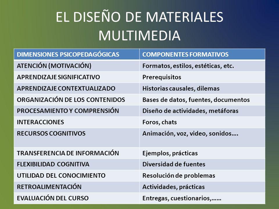 EL DISEÑO DE MATERIALES MULTIMEDIA