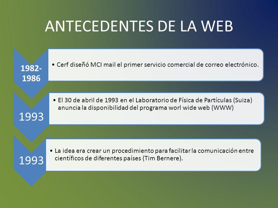 ANTECEDENTES DE LA WEB 1982-1986