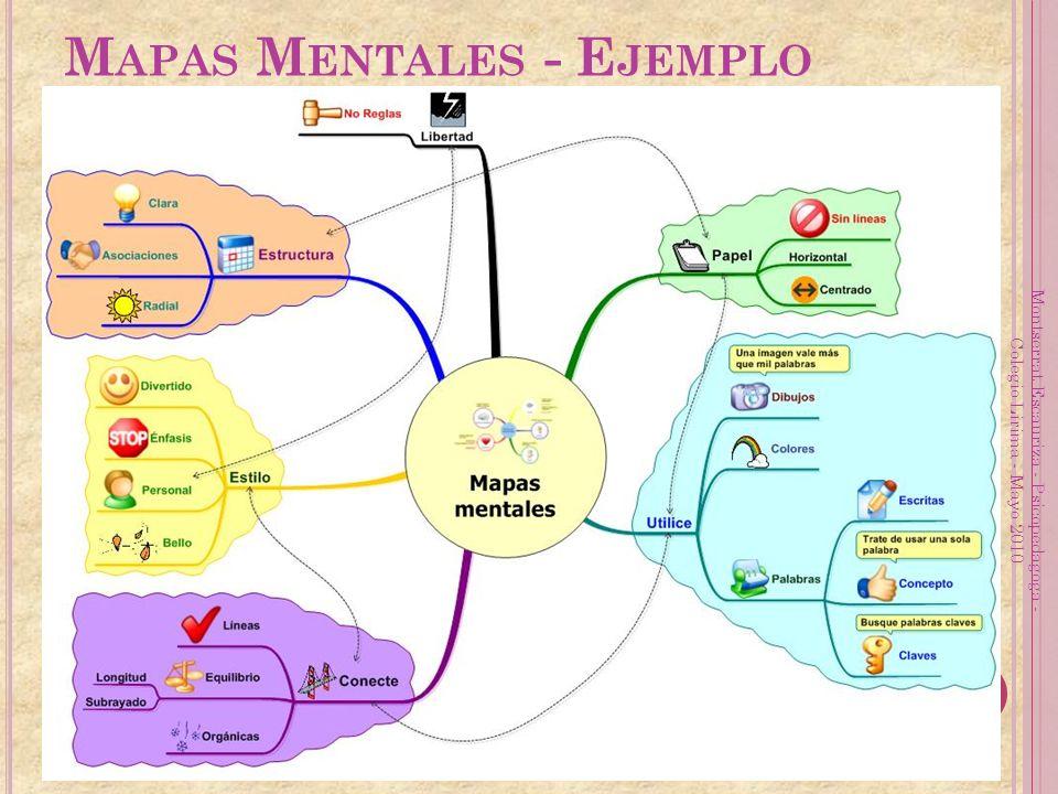 Mapas Mentales - Ejemplo