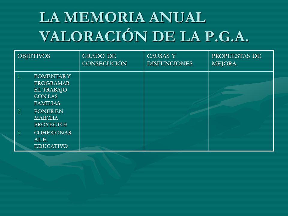 LA MEMORIA ANUAL VALORACIÓN DE LA P.G.A.