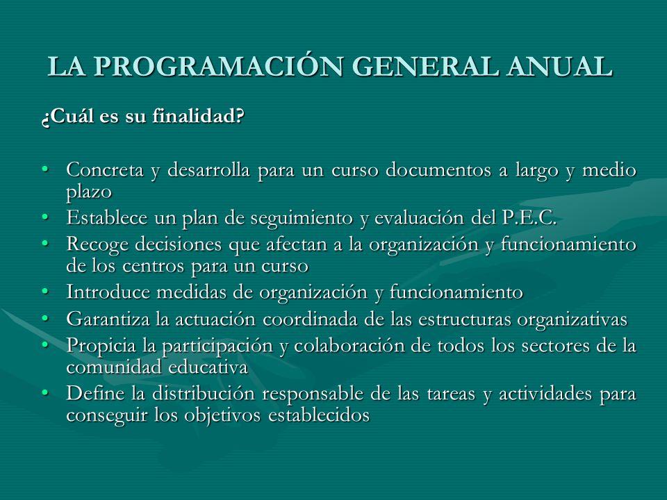 LA PROGRAMACIÓN GENERAL ANUAL