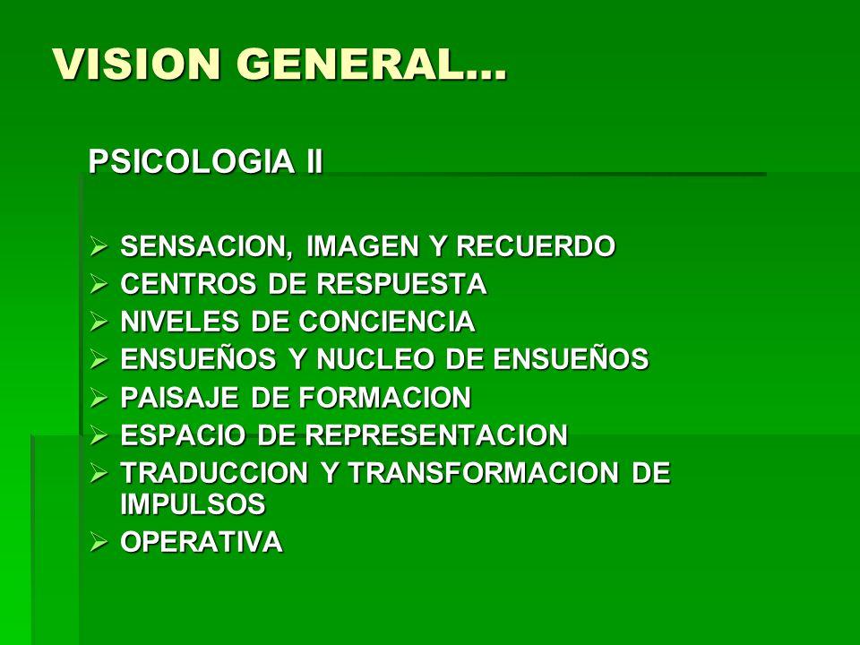 VISION GENERAL… PSICOLOGIA II SENSACION, IMAGEN Y RECUERDO