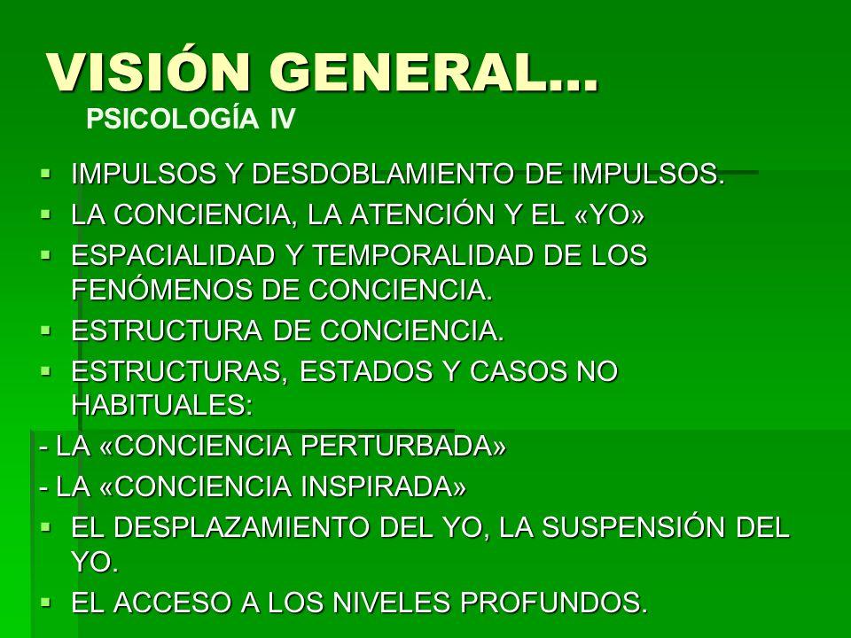 VISIÓN GENERAL… PSICOLOGÍA IV IMPULSOS Y DESDOBLAMIENTO DE IMPULSOS.