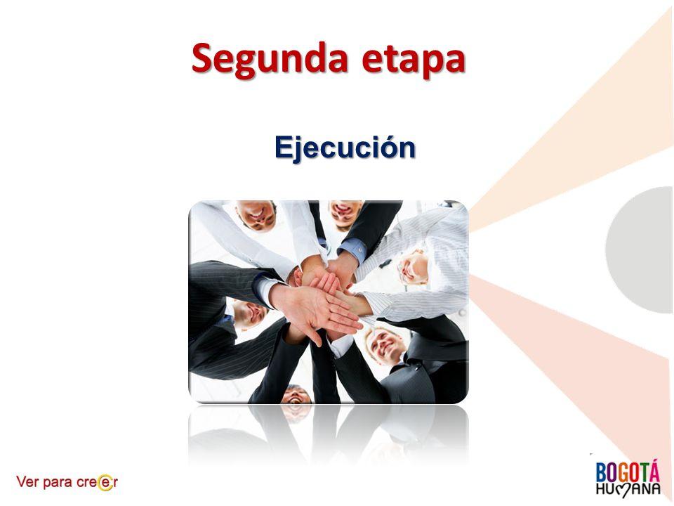 Segunda etapa Ejecución sinergia.jpg eduardo-nieto.com