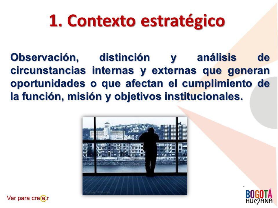 1. Contexto estratégico