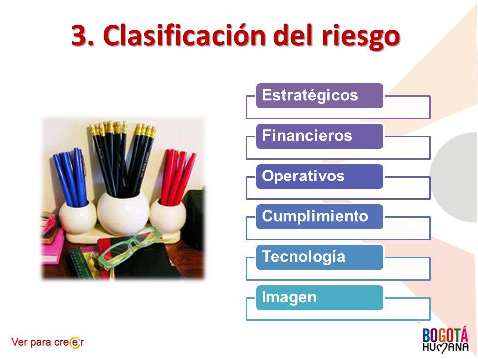 3. Clasificación del riesgo