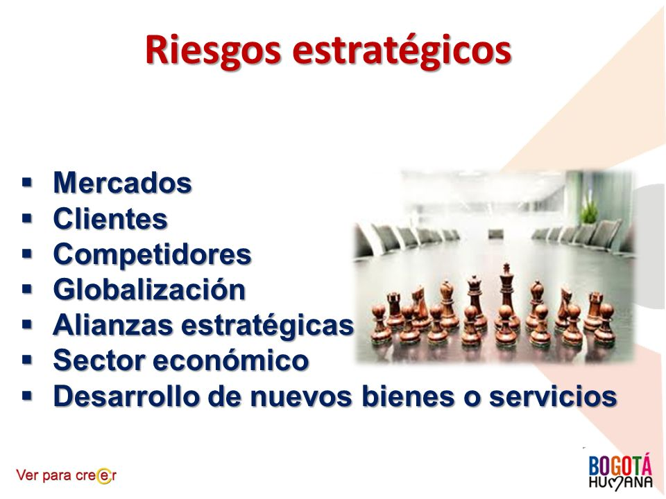 Riesgos estratégicos Mercados Clientes Competidores Globalización