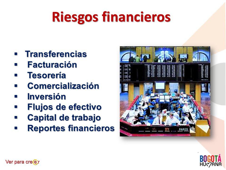 Riesgos financieros Transferencias Facturación Tesorería