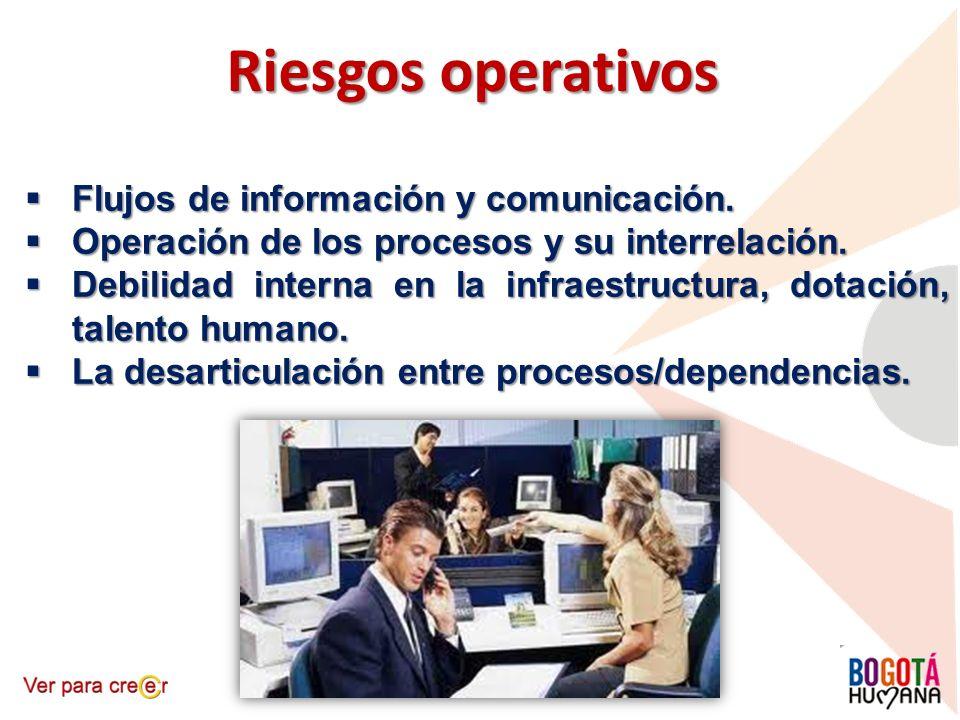 Riesgos operativos Flujos de información y comunicación.