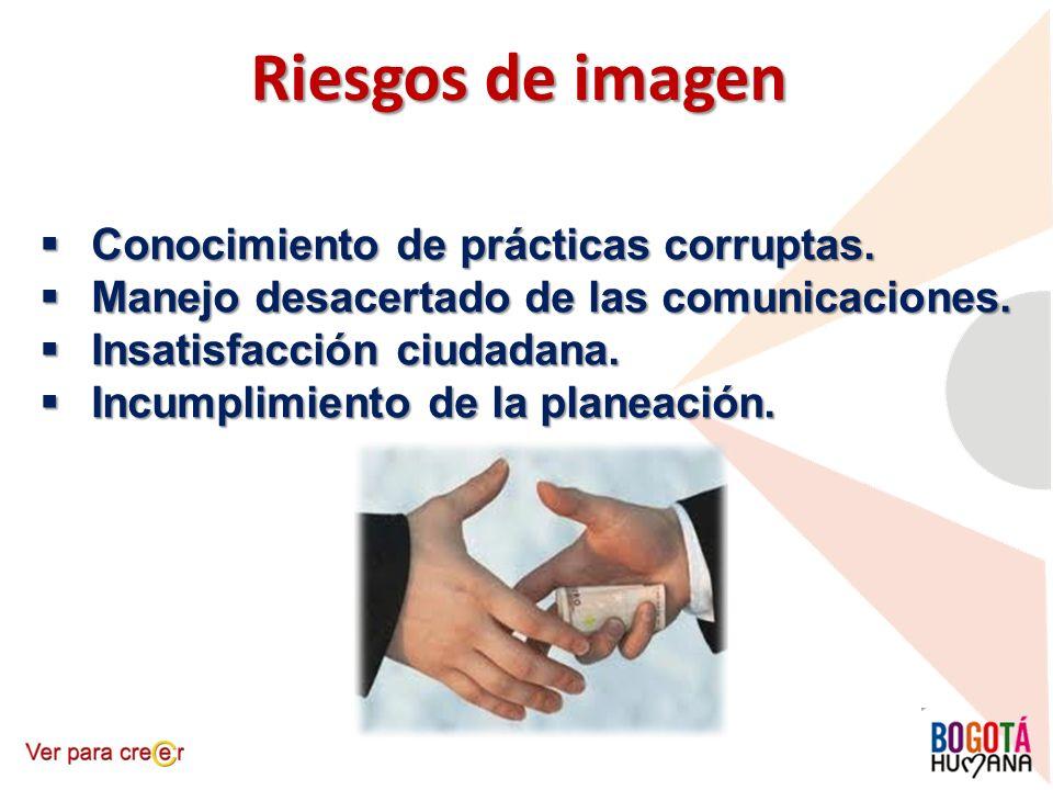 Riesgos de imagen Conocimiento de prácticas corruptas.