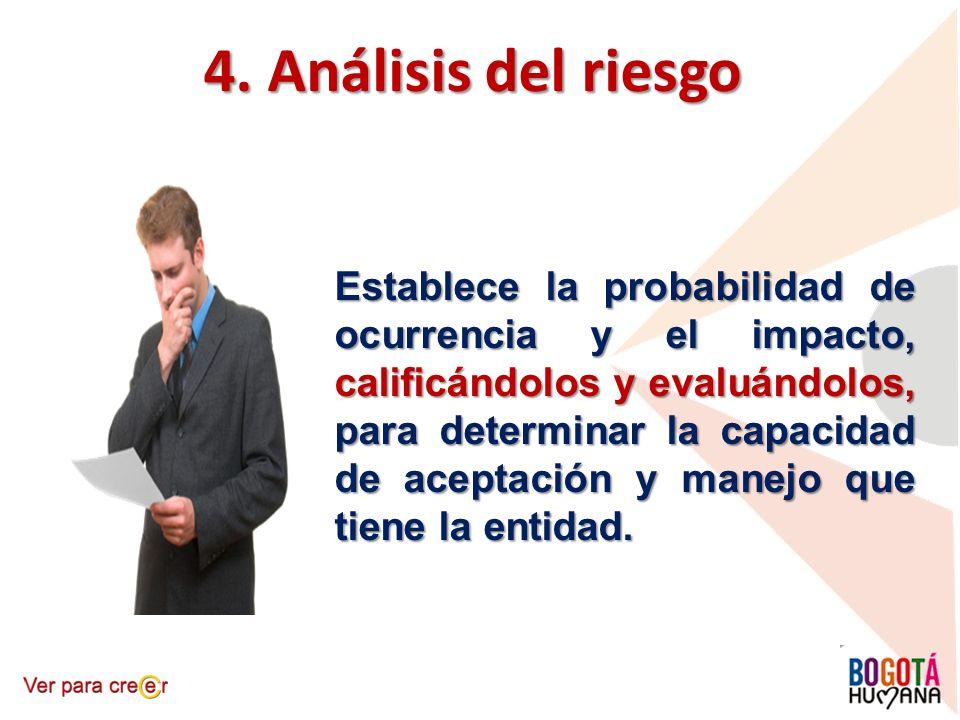 4. Análisis del riesgo
