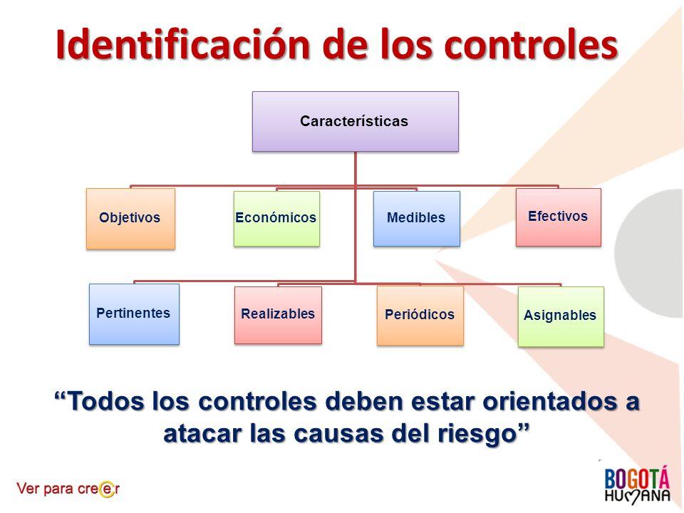 Identificación de los controles