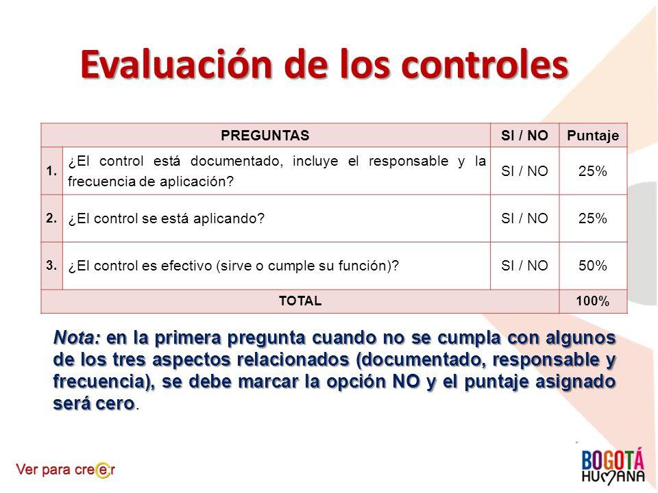 Evaluación de los controles