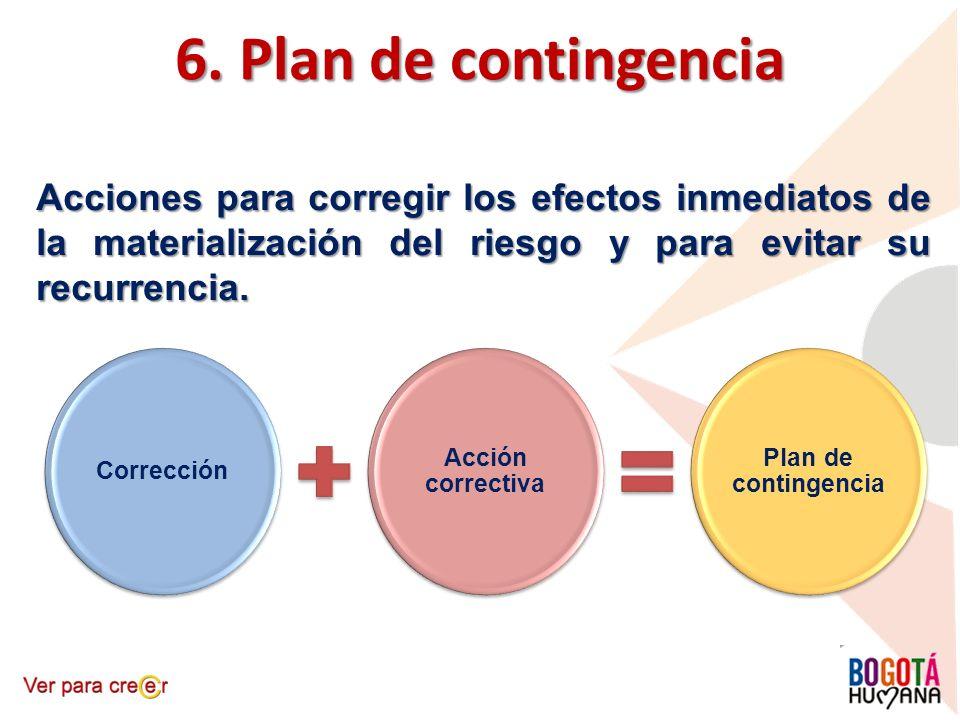 6. Plan de contingencia Acciones para corregir los efectos inmediatos de la materialización del riesgo y para evitar su recurrencia.