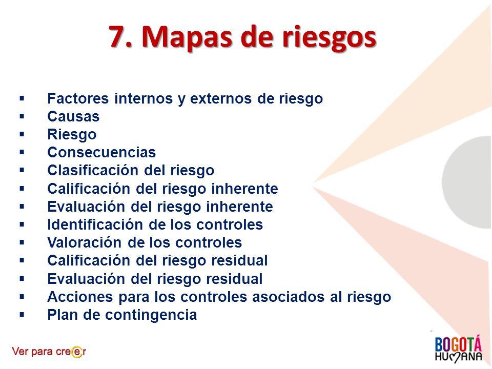 7. Mapas de riesgos Factores internos y externos de riesgo Causas