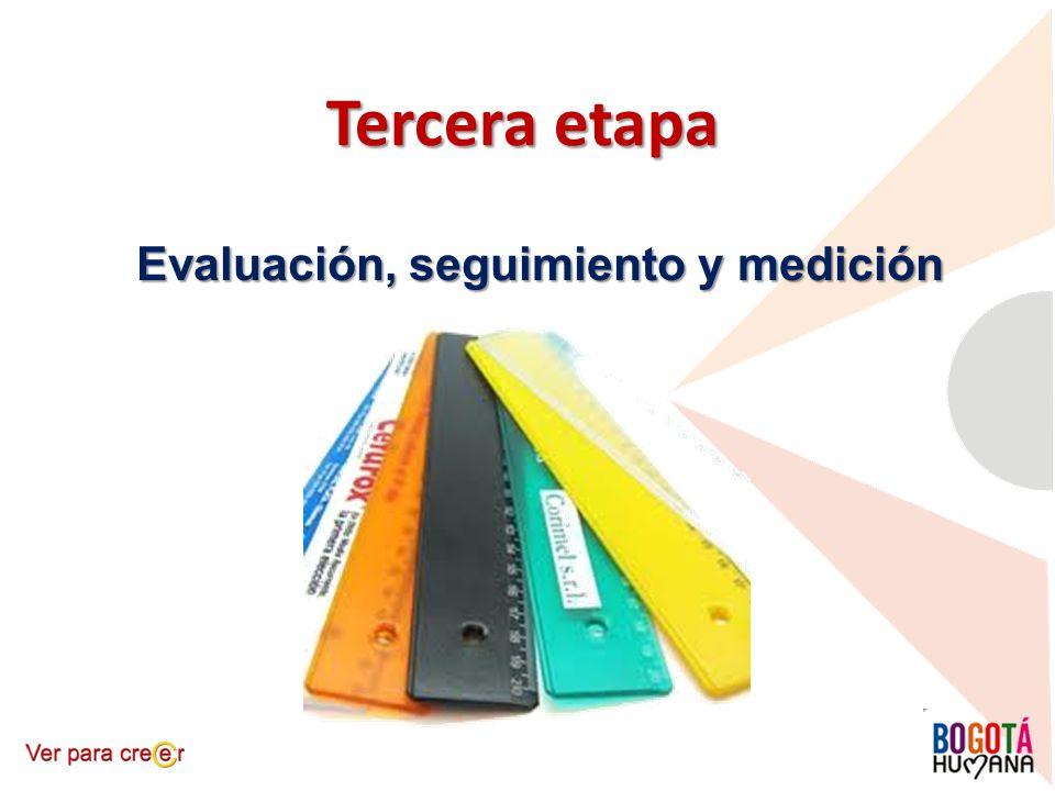 Evaluación, seguimiento y medición