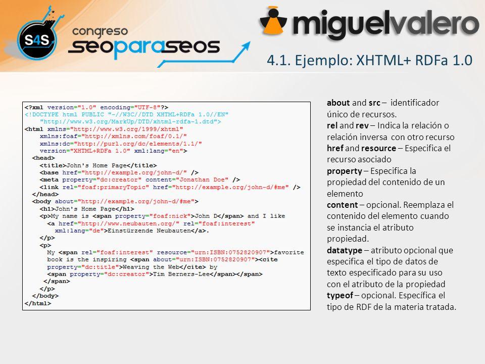 4.1. Ejemplo: XHTML+ RDFa 1.0 about and src – identificador único de recursos.