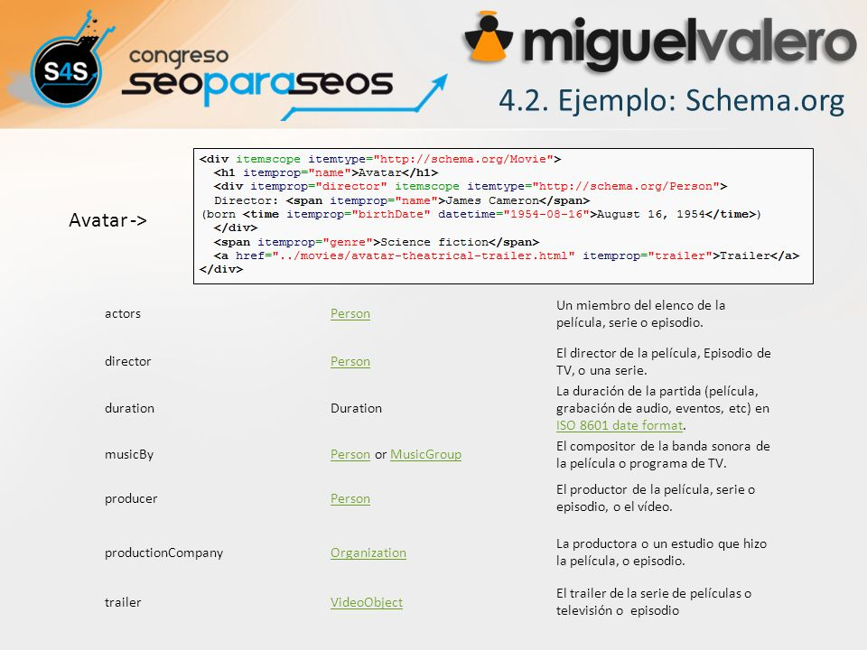 4.2. Ejemplo: Schema.org Avatar -> actors Person