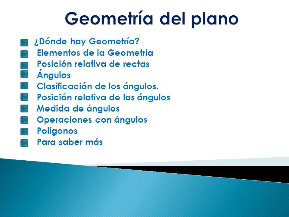 Geometría del plano ¿Dónde hay Geometría Elementos de la Geometría