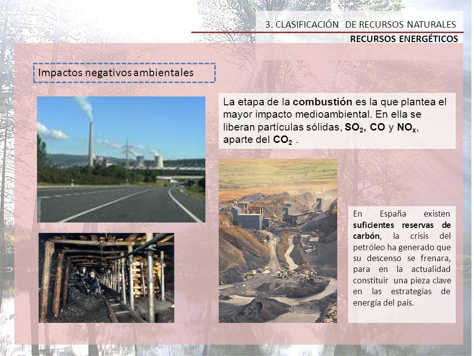 Impactos negativos ambientales