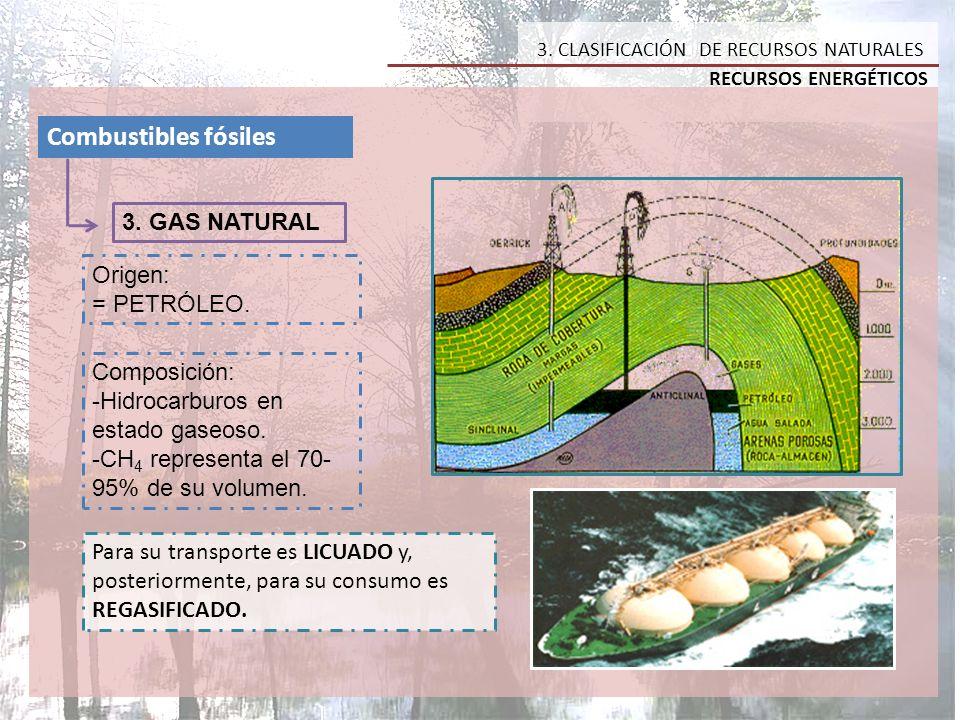 Combustibles fósiles 3. GAS NATURAL Origen: = PETRÓLEO. Composición: