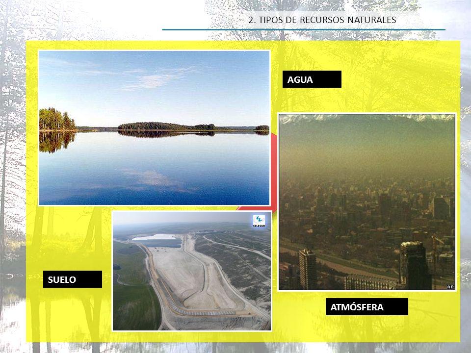 2. TIPOS DE RECURSOS NATURALES