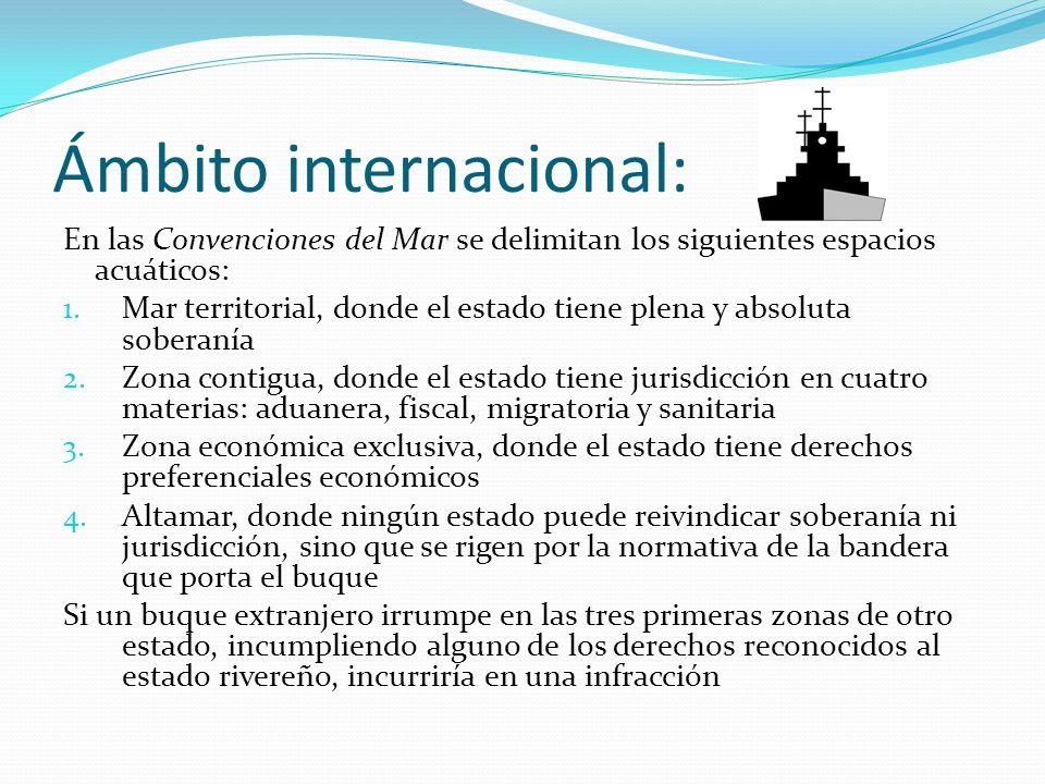 Ámbito internacional: