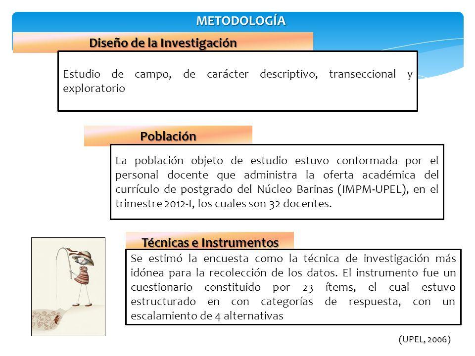 Diseño de la Investigación Técnicas e Instrumentos
