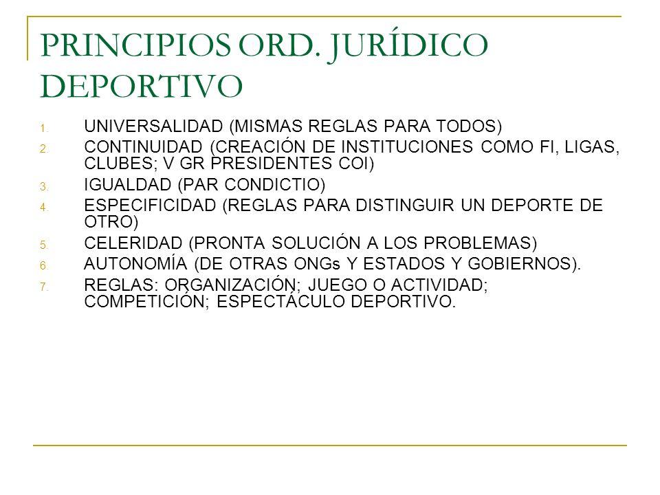PRINCIPIOS ORD. JURÍDICO DEPORTIVO