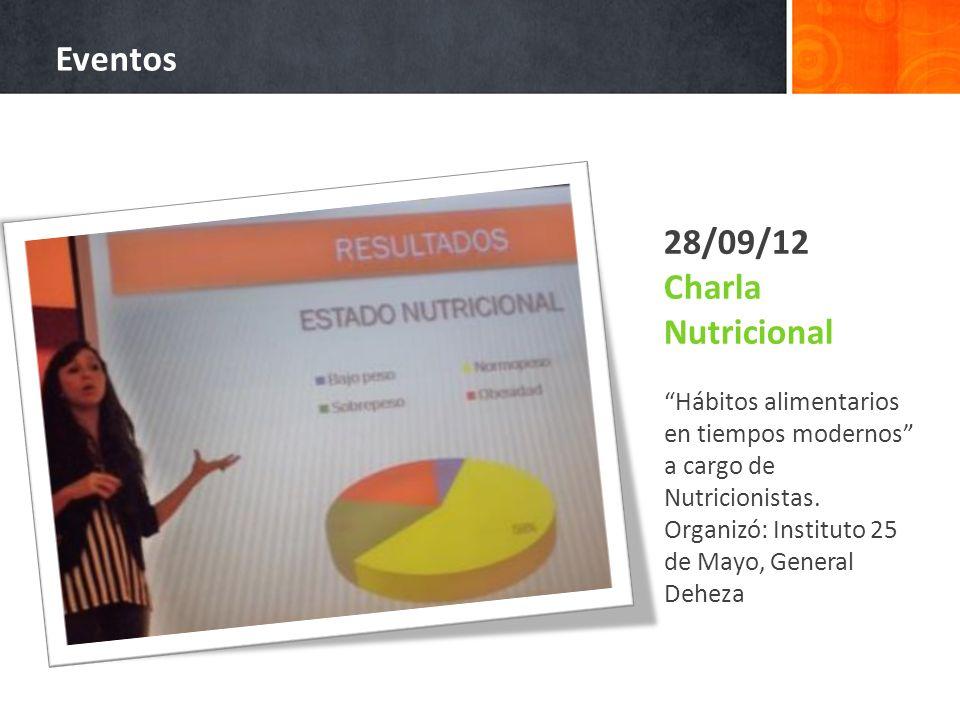 Eventos 28/09/12 Charla Nutricional