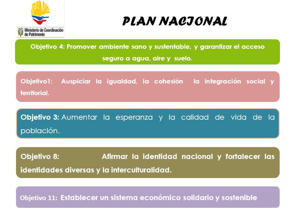 PLAN NACIONAL Objetivo 4: Promover ambiente sano y sustentable, y garantizar el acceso seguro a agua, aire y suelo.