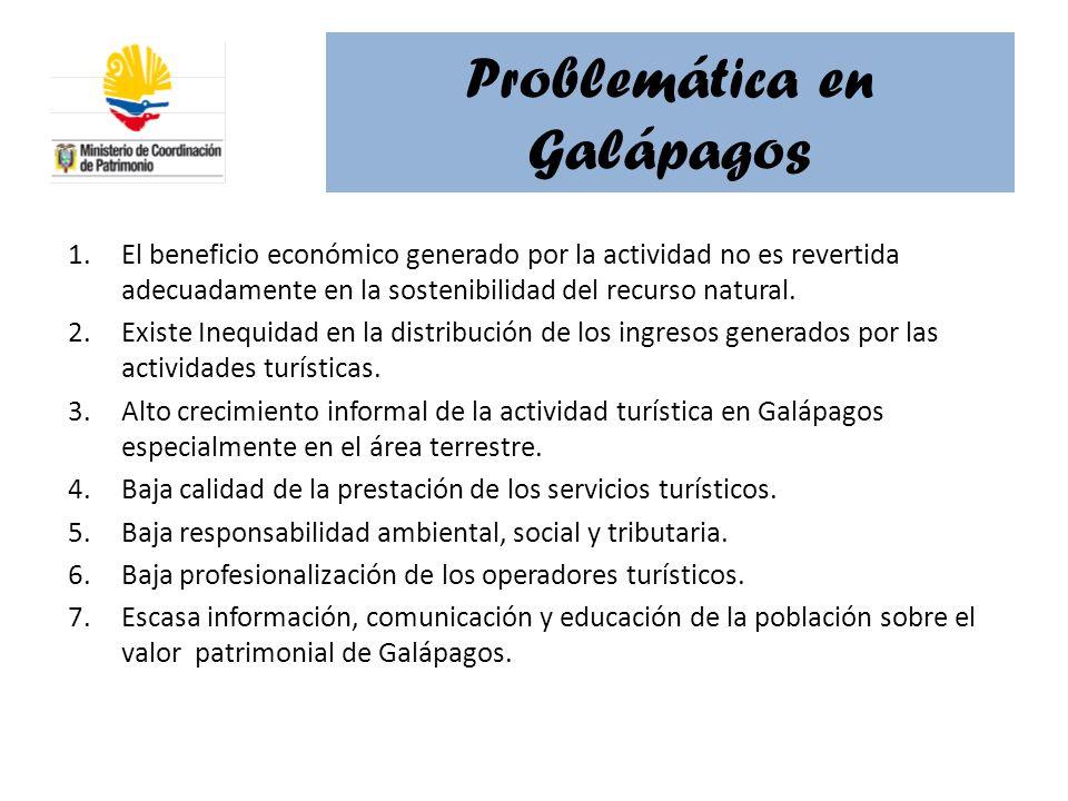 Problemática en Galápagos