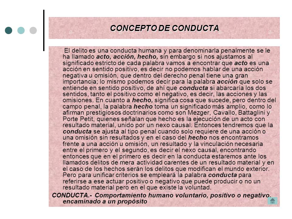 CONCEPTO DE CONDUCTA